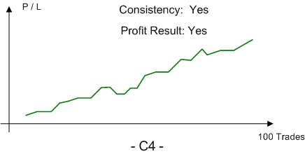 Trading_Profit_Good_Consistency